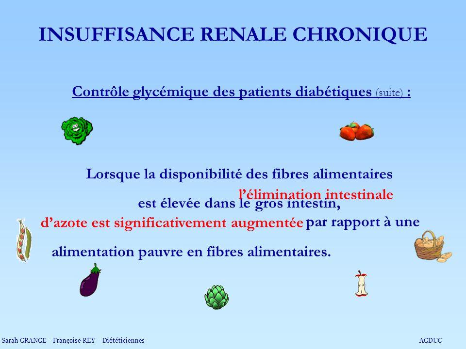Contrôle glycémique des patients diabétiques (suite) : Lorsque la disponibilité des fibres alimentaires est élevée dans le gros intestin, lélimination