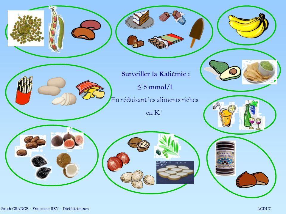Surveiller la Kaliémie : 5 mmol/l En réduisant les aliments riches en K + Sarah GRANGE - Françoise REY – DiététiciennesAGDUC