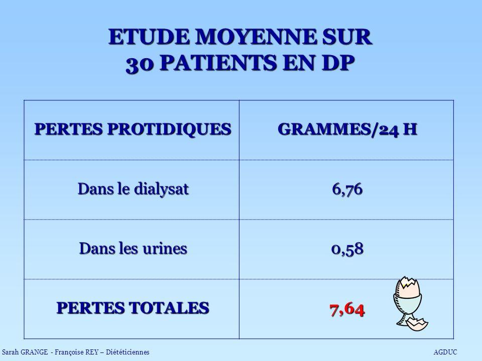 ETUDE MOYENNE SUR 30 PATIENTS EN DP PERTES PROTIDIQUES GRAMMES/24 H Dans le dialysat 6,76 Dans les urines 0,58 PERTES TOTALES 7,64 Sarah GRANGE - Fran