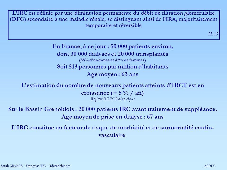 En France, à ce jour : 50 000 patients environ, dont 30 000 dialysés et 20 000 transplantés (58% dhommes et 42% de femmes) Soit 513 personnes par mill