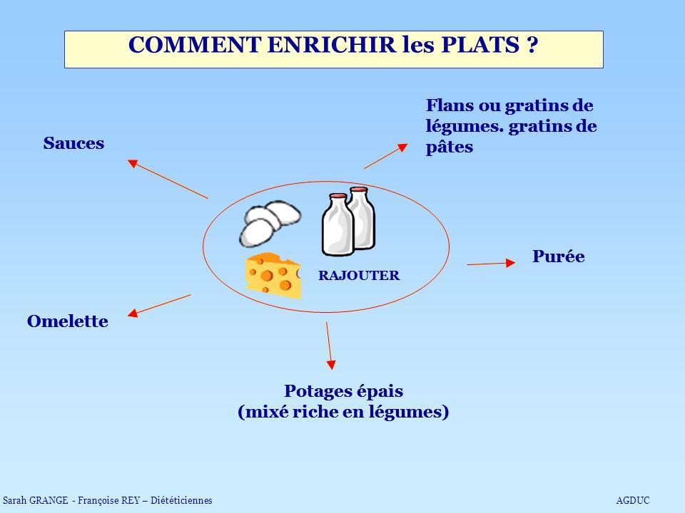 COMMENT ENRICHIR les PLATS ? Flans ou gratins de légumes. gratins de pâtes Purée Potages épais (mixé riche en légumes) Sauces Omelette RAJOUTER Flans
