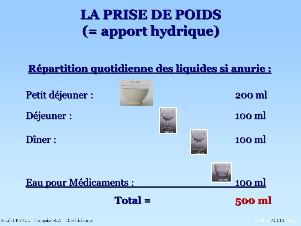 Répartition quotidienne des liquides si anurie : Petit déjeuner : 200 ml Déjeuner : 100 ml Dîner : 100 ml Eau pour Médicaments : 100 ml Total = 500 ml