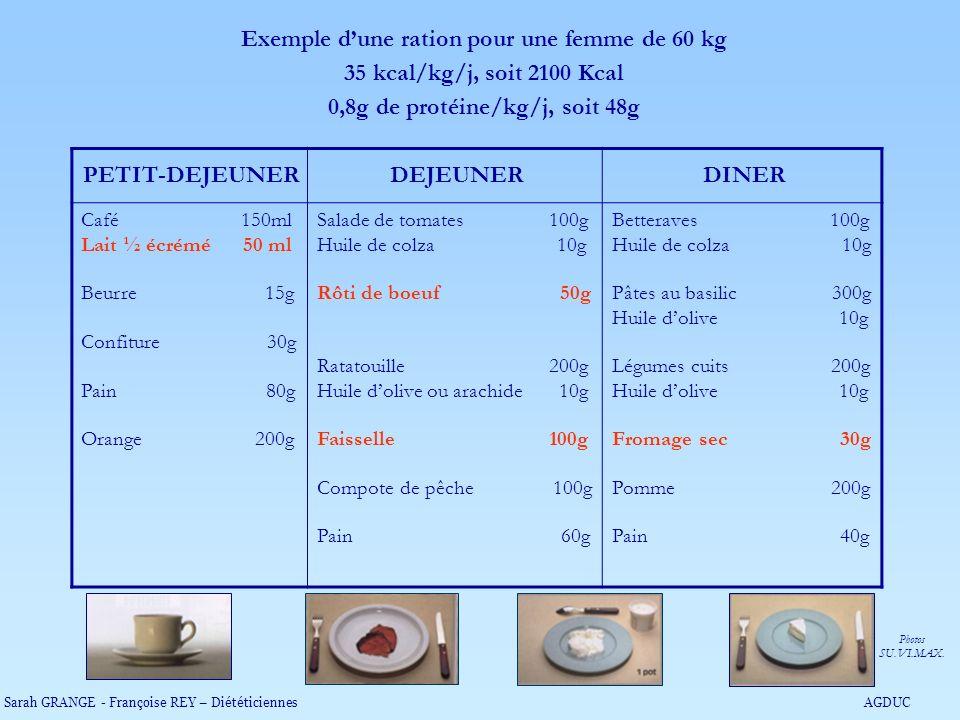 PETIT-DEJEUNERDEJEUNERDINER Café 150ml Lait ½ écrémé 50 ml Beurre 15g Confiture 30g Pain 80g Orange 200g Salade de tomates 100g Huile de colza 10g Rôt