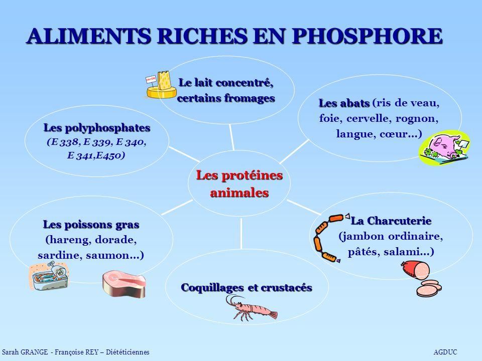 Les protéines animales Les polyphosphates (E 338, E 339, E 340, E 341,E450) Les poissons gras (hareng, dorade, sardine, saumon…) Coquillages et crusta