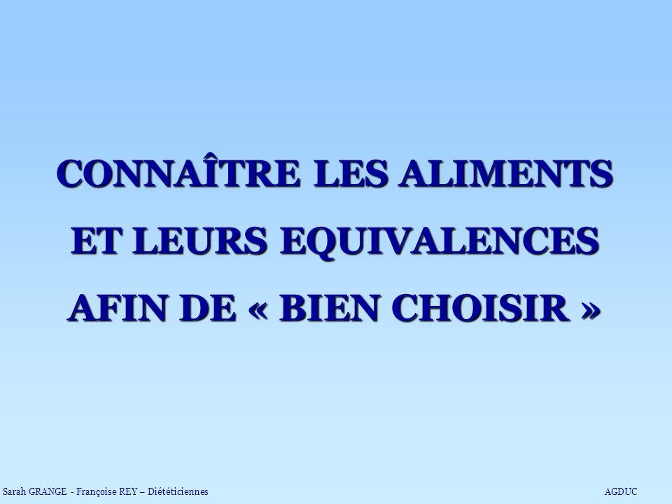 CONNAÎTRE LES ALIMENTS ET LEURS EQUIVALENCES AFIN DE « BIEN CHOISIR » Sarah GRANGE - Françoise REY – DiététiciennesAGDUC