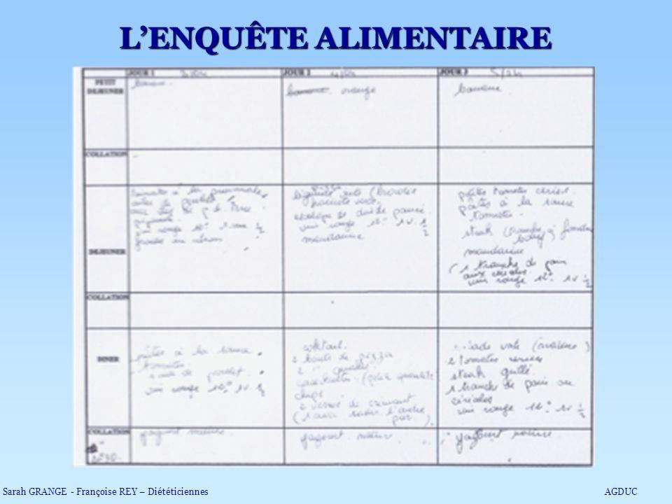 LENQUÊTE ALIMENTAIRE Françoise REY – Diététicienne – AGDUC 29 ème sessions Nationales AFIDTN Sarah GRANGE - Françoise REY – DiététiciennesAGDUC