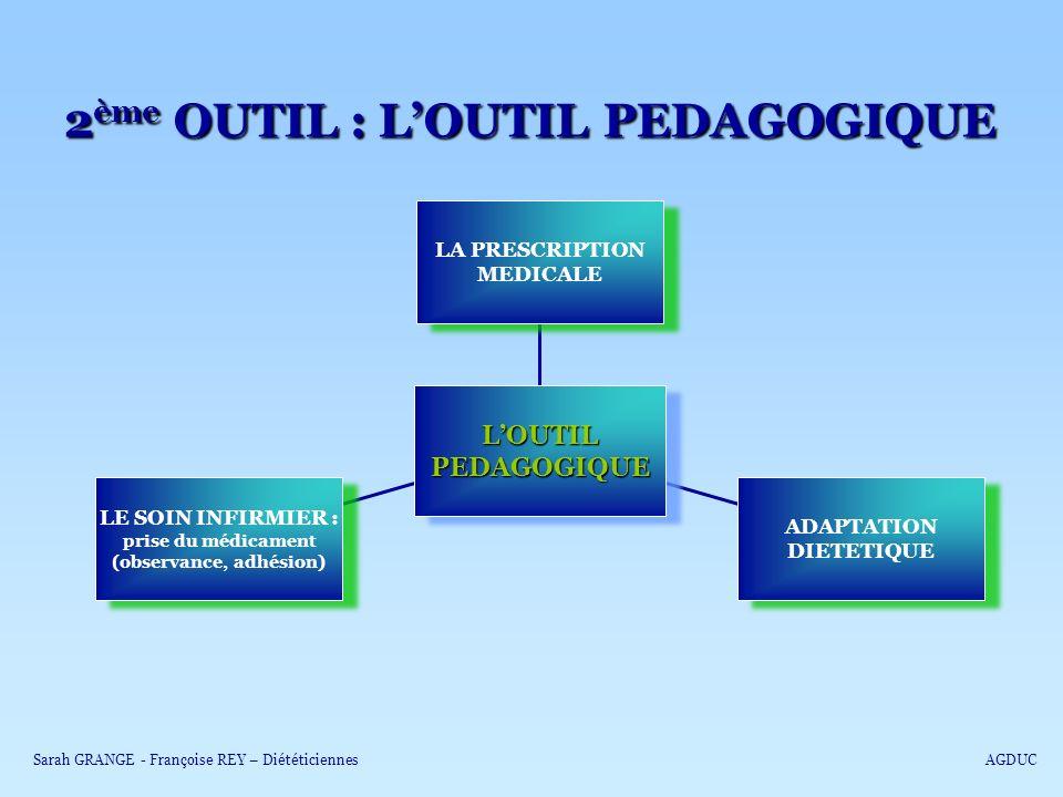 2 ème OUTIL : LOUTIL PEDAGOGIQUE LE SOIN INFIRMIER : prise du médicament (observance, adhésion) ADAPTATION DIETETIQUE LA PRESCRIPTION MEDICALE LOUTILP