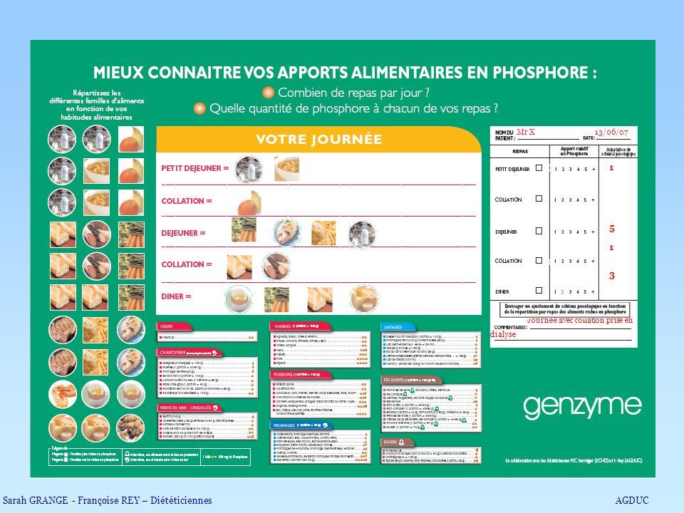 Journée avec collation prise en dialyse Mr X 13/06/07 15131513 Sarah GRANGE - Françoise REY – DiététiciennesAGDUC
