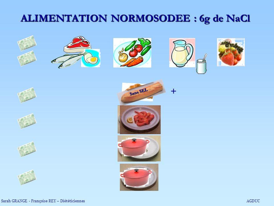 ALIMENTATION NORMOSODEE : 6g de NaCl Sans SEL + Sarah GRANGE - Françoise REY – DiététiciennesAGDUC