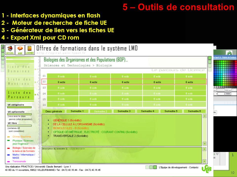 LMDIEE – Montpellier – 30 mai 2005 10 5 – Outils de consultation 1 - Interfaces dynamiques en flash 2 - Moteur de recherche de fiche UE 3 - Générateur de lien vers les fiches UE 4 - Export Xml pour CD rom