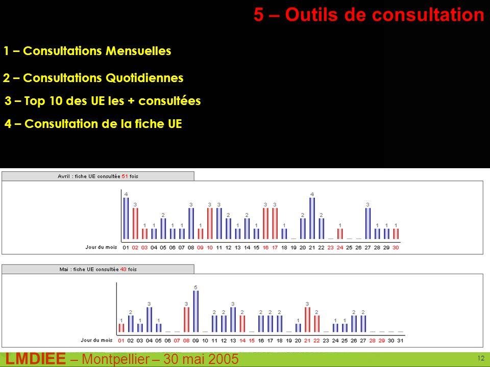 LMDIEE – Montpellier – 30 mai 2005 12 5 – Outils de consultation Statistiques de consultation de la fiche UE >> COMMUNICATIONS MANAGEMENT EN ENTREPRISE Septembre :fiche UE consultée 0 fois Septembre :fiche UE consultée 0 fois aucune donnée enregistrée sur ce mois aucune donnée enregistrée sur ce mois Octobre :fiche UE consultée 0 fois Octobre :fiche UE consultée 0 fois aucune donnée enregistrée sur ce mois aucune donnée enregistrée sur ce mois Novembre :fiche UE consultée 0 fois Novembre :fiche UE consultée 0 fois aucune donnée enregistrée sur ce mois aucune donnée enregistrée sur ce mois Décembre :fiche UE consultée 0 fois Décembre :fiche UE consultée 0 fois aucune donnée enregistrée sur ce mois aucune donnée enregistrée sur ce mois Janvier :fiche UE consultée 0 fois Janvier :fiche UE consultée 0 fois aucune donnée enregistrée sur ce mois aucune donnée enregistrée sur ce mois Février :fiche UE consultée 0 fois Février :fiche UE consultée 0 fois aucune donnée enregistrée sur ce mois aucune donnée enregistrée sur ce mois Mars :fiche UE consultée 23 fois Mars :fiche UE consultée 23 fois Avril:fiche UE consultée 51 fois Avril:fiche UE consultée 51 fois Mai:fiche UE consultée 43 fois Mai:fiche UE consultée 43 fois Juin :fiche UE consultée 0 fois Juin :fiche UE consultée 0 fois aucune donnée enregistrée sur ce mois aucune donnée enregistrée sur ce mois Juillet :fiche UE consultée 0 fois Juillet :fiche UE consultée 0 fois aucune donnée enregistrée sur ce mois aucune donnée enregistrée sur ce mois Aout :fiche UE consultée 0 fois Aout :fiche UE consultée 0 fois aucune donnée enregistrée sur ce mois aucune donnée enregistrée sur ce mois 5 3 1 1 1 2 1 1 2 1 3 2 Jour du mois 01020304050607080910111213141516171819202122232425262728293031 4 3 1 1 2 1 1 3 1 3 3 2 1 2 1 3 3 1 2 4 2 1 3 1 1 1 Jour du mois 010203040506070809101112131415161718192021222324252627282930 1 2 1 3 1 3 5 2 2 3 2 2 2 2 1 3 2 1 1 2 2 Jour du mois 01020304050607080910111213141516171819202122232425262728293031 