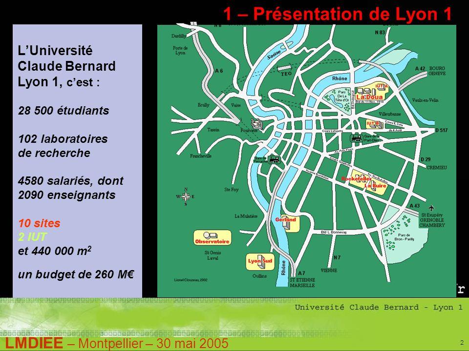 LMDIEE – Montpellier – 30 mai 2005 2 LUniversité Claude Bernard Lyon 1, cest : 28 500 étudiants 102 laboratoires de recherche 4580 salariés, dont 2090 enseignants 10 sites 2 IUT et 440 000 m 2 un budget de 260 M 1 – Présentation de Lyon 1 Présentation géographique : 10 sites…