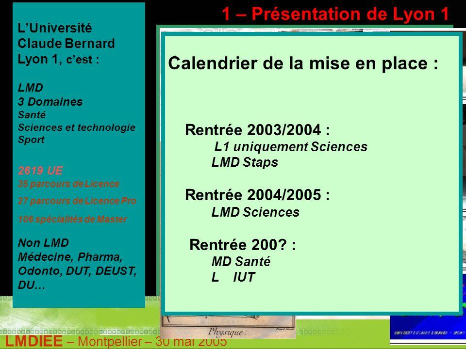 LMDIEE – Montpellier – 30 mai 2005 3 LUniversité Claude Bernard Lyon 1, cest : LMD 3 Domaines Santé Sciences et technologie Sport 2619 UE 35 parcours de Licence 27 parcours de Licence Pro 106 spécialités de Master Non LMD Médecine, Pharma, Odonto, DUT, DEUST, DU… 1 – Présentation de Lyon 1 Présentation des formations Calendrier de la mise en place : Rentrée 2003/2004 : L1 uniquement Sciences LMD Staps Rentrée 2004/2005 : LMD Sciences Rentrée 200.