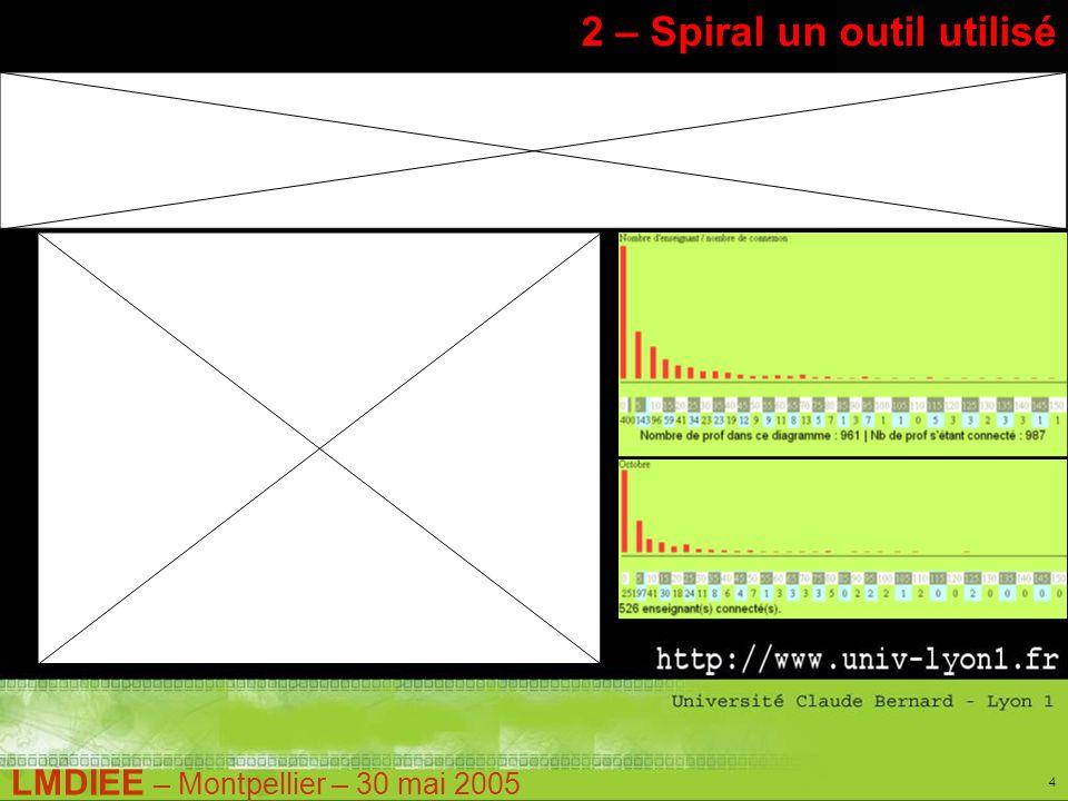LMDIEE – Montpellier – 30 mai 2005 4 Stage Pratique – M1 2 – Spiral un outil utilisé