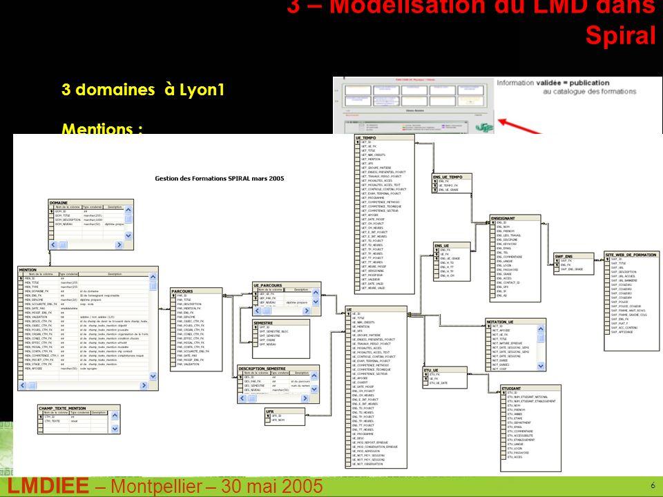 LMDIEE – Montpellier – 30 mai 2005 6 3 – Modélisation du LMD dans Spiral Parcours = Un ensemble dUE 3 domaines à Lyon1 Mentions : Peuvent présenter plusieurs Parcours en licence ou spécialités de Master