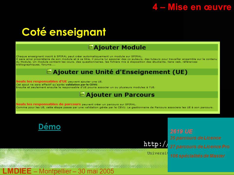 LMDIEE – Montpellier – 30 mai 2005 8 4 – Mise en œuvre Démo 2619 UE 35 parcours de Licence 27 parcours de Licence Pro 106 spécialités de Master Coté enseignant