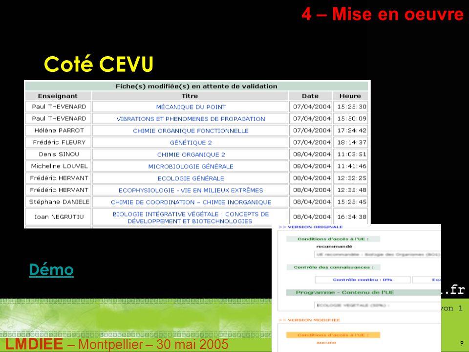 LMDIEE – Montpellier – 30 mai 2005 9 4 – Mise en oeuvre Démo Coté CEVU