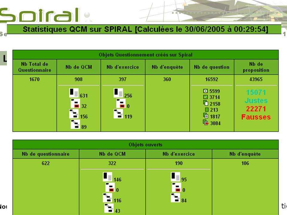 44 203 Fichiers Christophe Batier Les Tableaux de Bords Administrateurs Nouveaux outils de gestion de la plate-forme pour les administrateurs