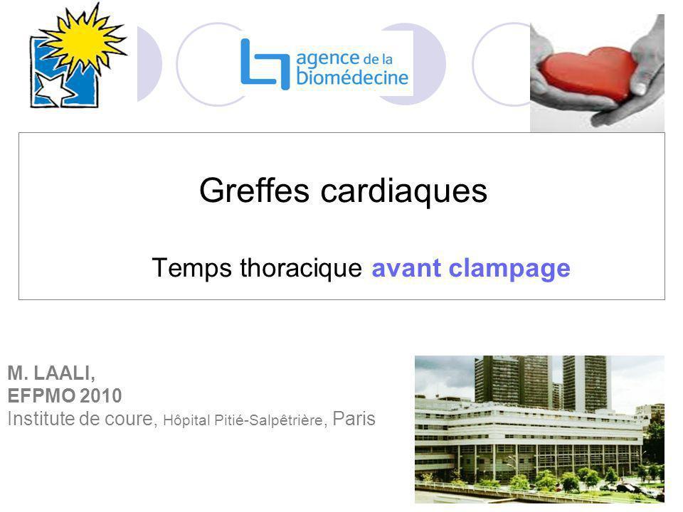 Greffes cardiaques Temps thoracique avant clampage M. LAALI, EFPMO 2010 Institute de coure, Hôpital Pitié-Salpêtrière, Paris