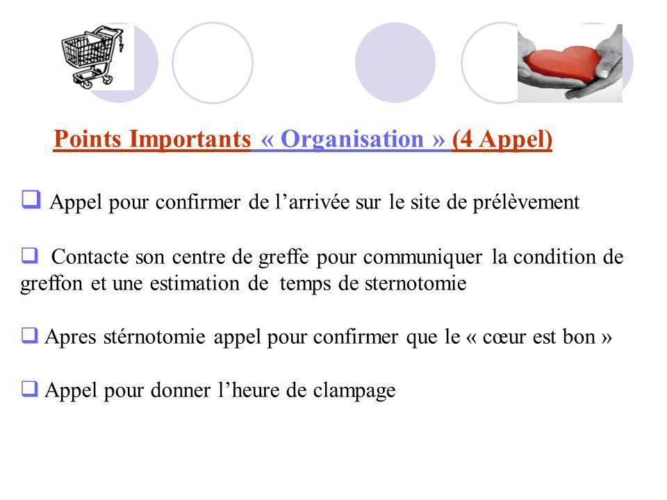 Points Importants « Organisation » (4 Appel) Appel pour confirmer de larrivée sur le site de prélèvement Contacte son centre de greffe pour communique