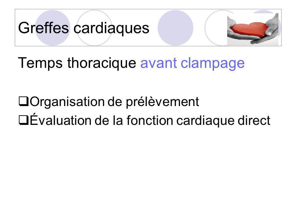 Greffes cardiaques Temps thoracique avant clampage Organisation de prélèvement Évaluation de la fonction cardiaque direct