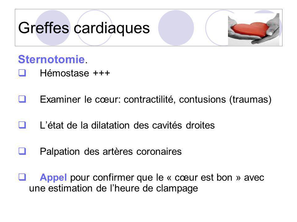 Greffes cardiaques Sternotomie. Hémostase +++ Examiner le cœur: contractilité, contusions (traumas) Létat de la dilatation des cavités droites Palpati
