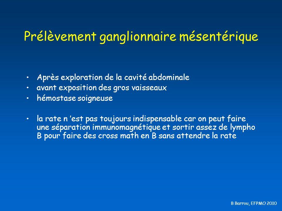 B Barrou, EFPMO 2010 Prélèvement ganglionnaire mésentérique Après exploration de la cavité abdominale avant exposition des gros vaisseaux hémostase so