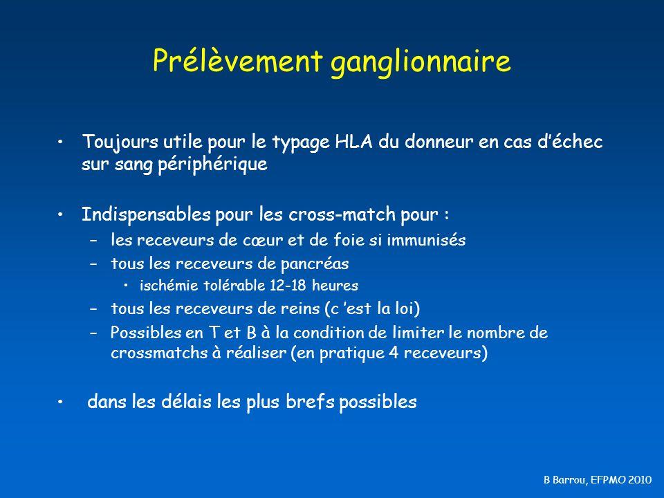 B Barrou, EFPMO 2010 Prélèvement ganglionnaire Toujours utile pour le typage HLA du donneur en cas déchec sur sang périphérique Indispensables pour le