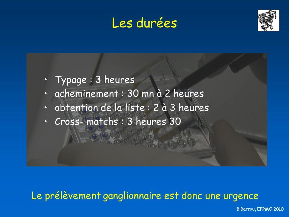 B Barrou, EFPMO 2010 Les durées Typage : 3 heures acheminement : 30 mn à 2 heures obtention de la liste : 2 à 3 heures Cross- matchs : 3 heures 30 Le