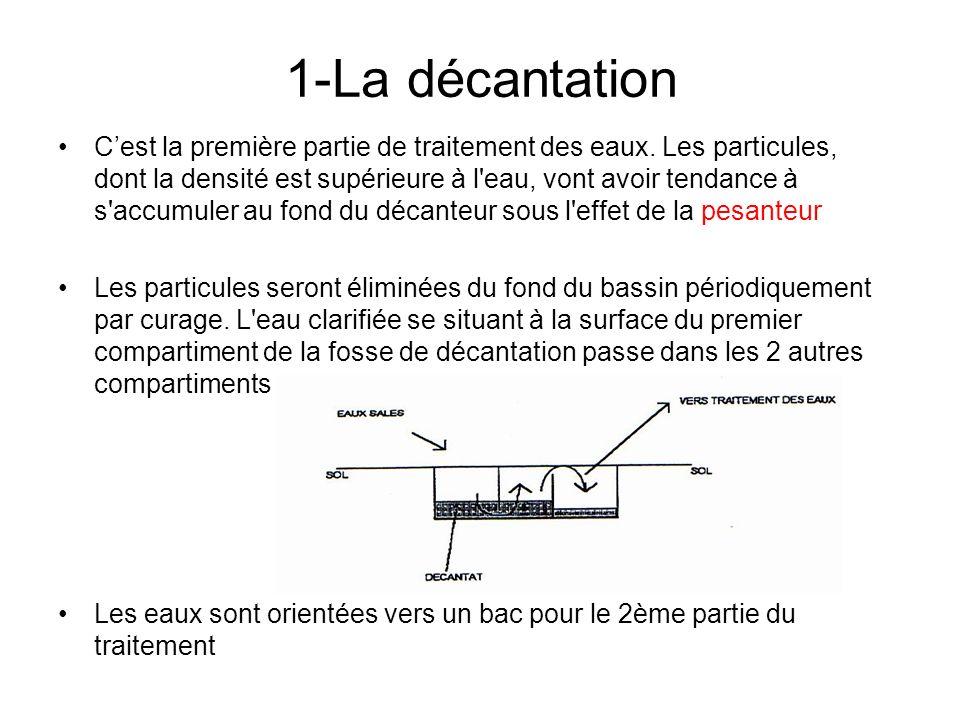 1-La décantation Cest la première partie de traitement des eaux. Les particules, dont la densité est supérieure à l'eau, vont avoir tendance à s'accum