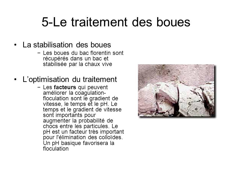 5-Le traitement des boues La stabilisation des boues Les boues du bac florentin sont récupérés dans un bac et stabilisée par la chaux vive Loptimisati