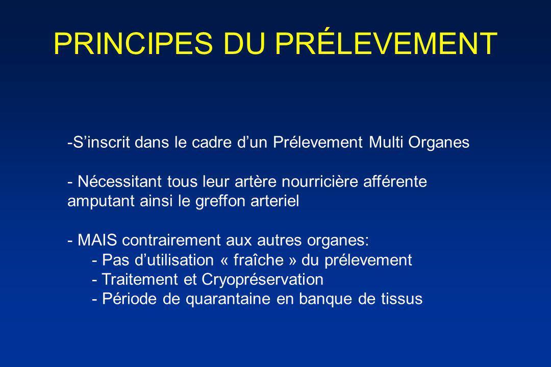 PRINCIPES DU PRÉLEVEMENT -Sinscrit dans le cadre dun Prélevement Multi Organes - Nécessitant tous leur artère nourricière afférente amputant ainsi le