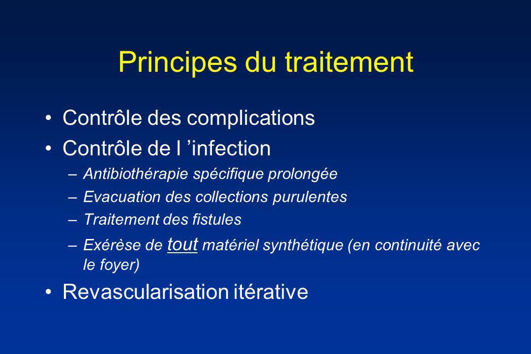 Principes du traitement Contrôle des complications Contrôle de l infection –Antibiothérapie spécifique prolongée –Evacuation des collections purulente