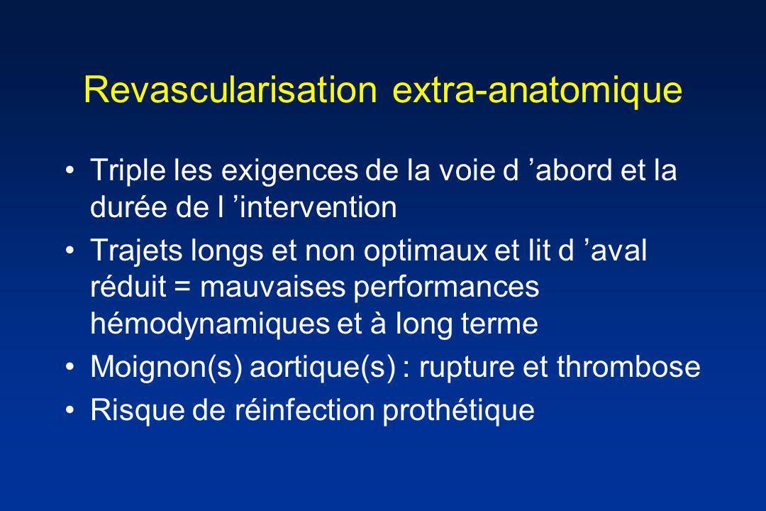 Revascularisation extra-anatomique Triple les exigences de la voie d abord et la durée de l intervention Trajets longs et non optimaux et lit d aval r
