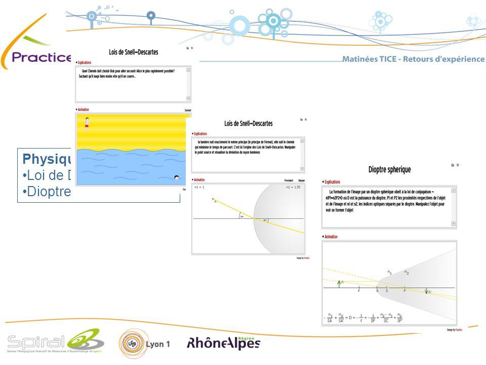 Vision: Lœil Accommodation Myopie Correction de la myopie Hypermétropie Correction de lhypermetropie Astigmatisme Presbytie