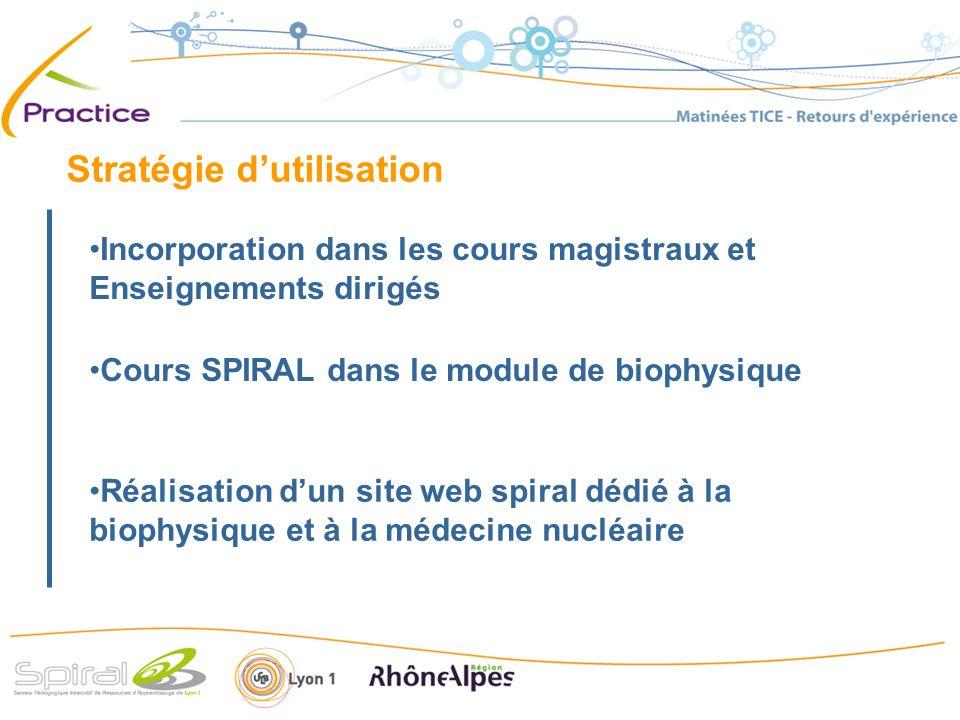 Stratégie dutilisation Incorporation dans les cours magistraux et Enseignements dirigés Réalisation dun site web spiral dédié à la biophysique et à la médecine nucléaire Cours SPIRAL dans le module de biophysique