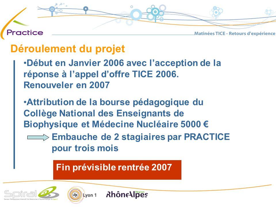 Déroulement du projet Début en Janvier 2006 avec lacception de la réponse à lappel doffre TICE 2006.
