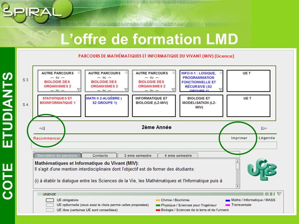 S. Charles – 8 juillet 2004 Loffre de formation LMD COTE ETUDIANTS