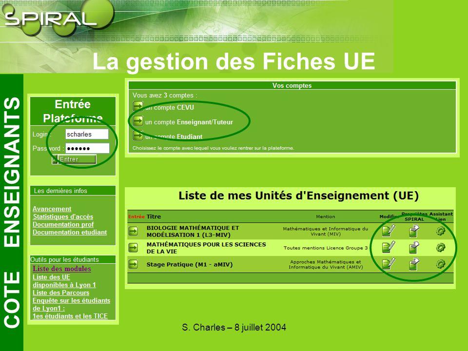 S. Charles – 8 juillet 2004 La gestion des Fiches UE COTE ENSEIGNANTS