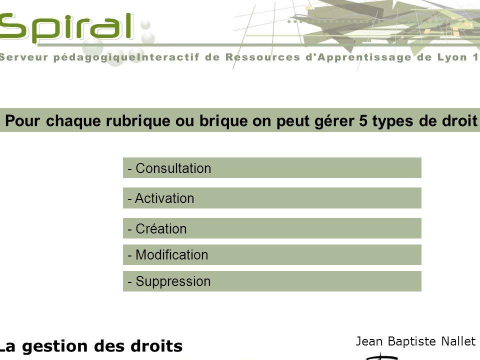- Consultation Jean Baptiste Nallet Pour chaque rubrique ou brique on peut gérer 5 types de droit : La gestion des droits - Activation - Création - Modification - Suppression