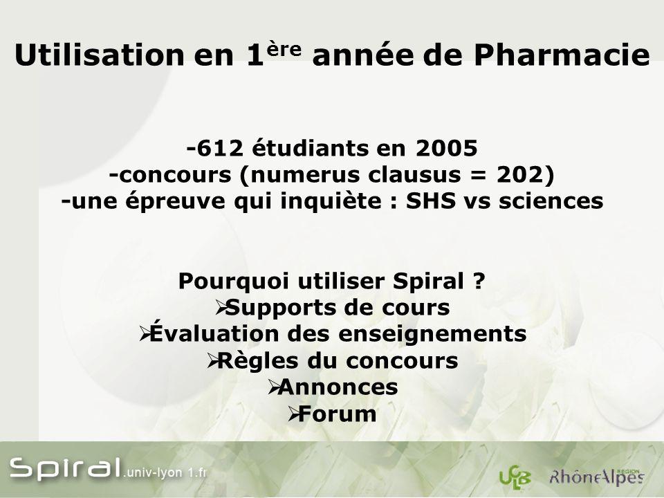 Utilisation en 1 ère année de Pharmacie -612 étudiants en 2005 -concours (numerus clausus = 202) -une épreuve qui inquiète : SHS vs sciences Pourquoi utiliser Spiral .