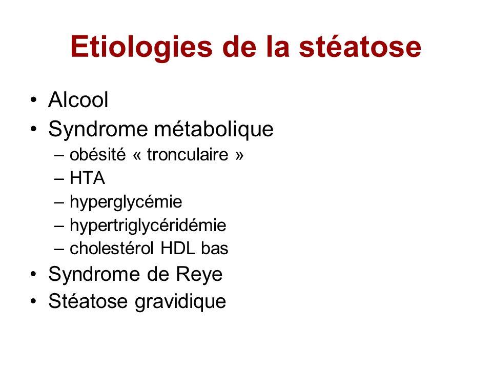 Etiologies de la stéatose Alcool Syndrome métabolique –obésité « tronculaire » –HTA –hyperglycémie –hypertriglycéridémie –cholestérol HDL bas Syndrome