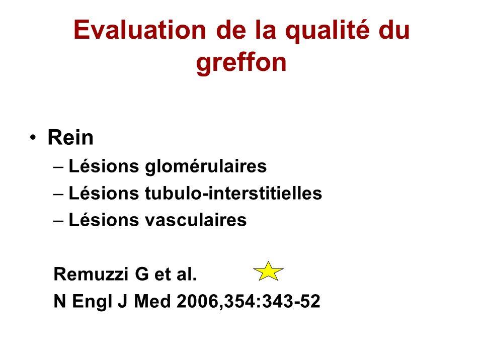 Evaluation de la qualité du greffon Rein –Lésions glomérulaires –Lésions tubulo-interstitielles –Lésions vasculaires Remuzzi G et al. N Engl J Med 200