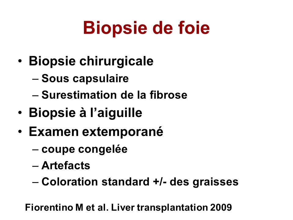 Biopsie de foie Biopsie chirurgicale –Sous capsulaire –Surestimation de la fibrose Biopsie à laiguille Examen extemporané –coupe congelée –Artefacts –Coloration standard +/- des graisses Fiorentino M et al.