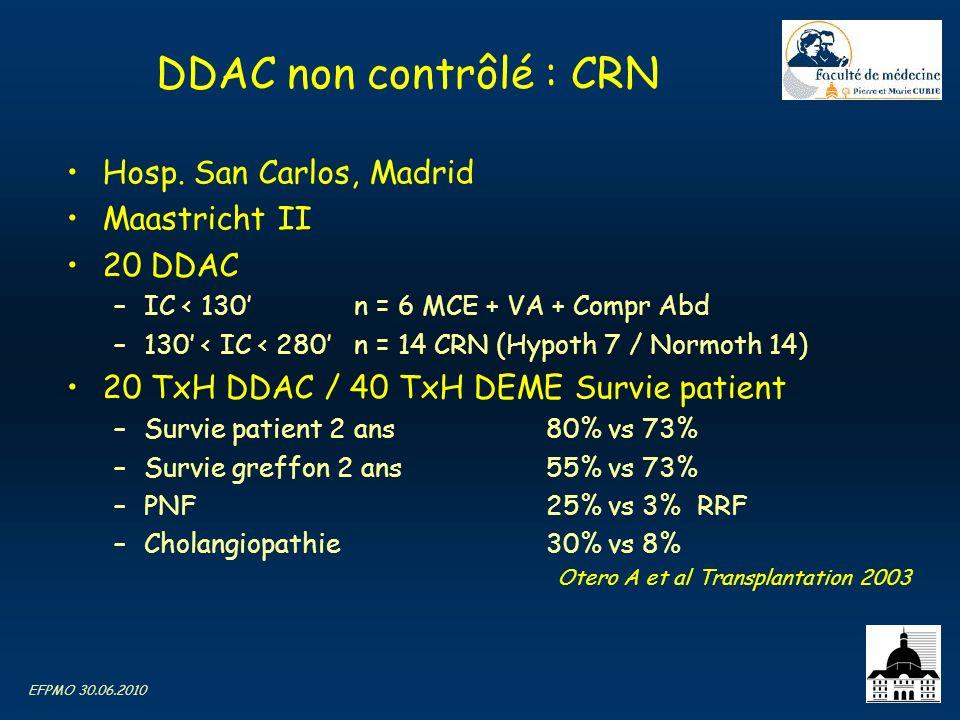 EFPMO 30.06.2010 DDAC non contrôlé : CRN Hosp. San Carlos, Madrid Maastricht II 20 DDAC –IC < 130n = 6 MCE + VA + Compr Abd –130 < IC < 280n = 14 CRN