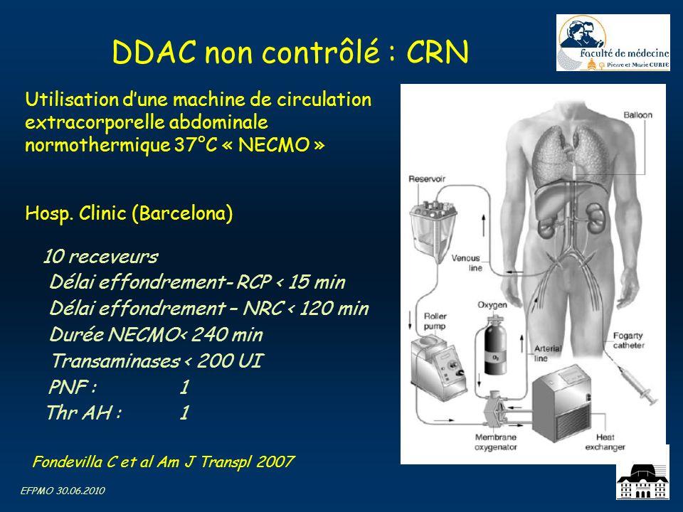 EFPMO 30.06.2010 Utilisation dune machine de circulation extracorporelle abdominale normothermique 37°C « NECMO » Hosp. Clinic (Barcelona) 10 receveur