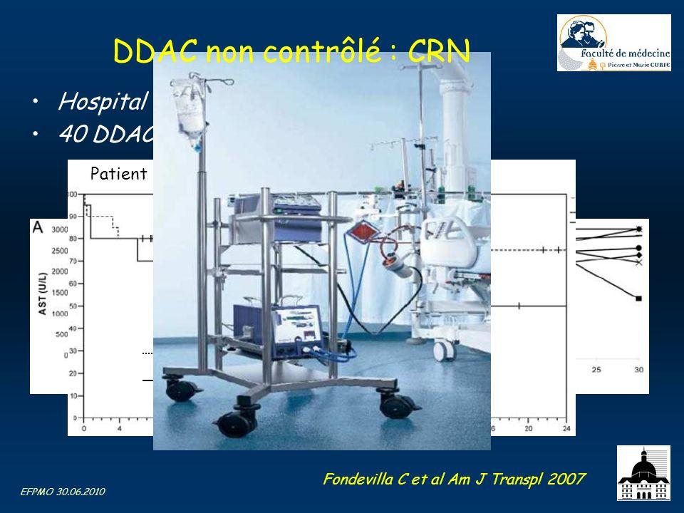 EFPMO 30.06.2010 Hospital Clinic, Barcelona 2002 – 2006 40 DDAC, 10 foies Fondevilla C et al Am J Transpl 2007 EME n = 20 DDAC, n = 10 PatientGreffon