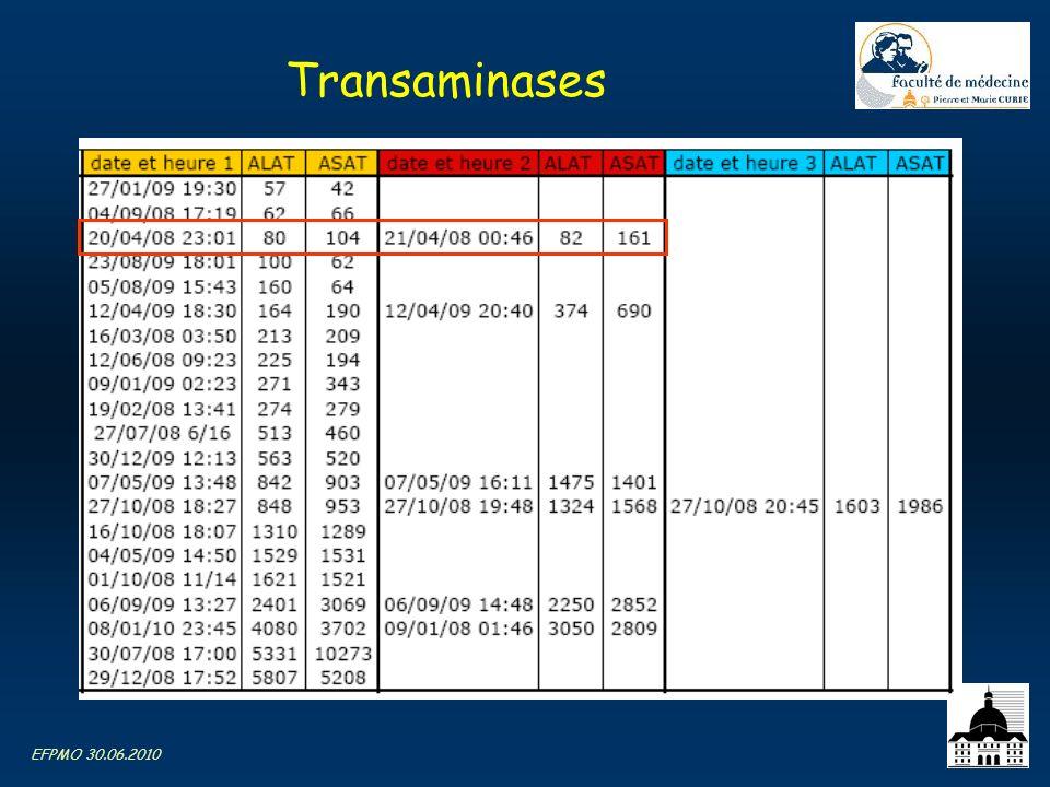 EFPMO 30.06.2010 Transaminases
