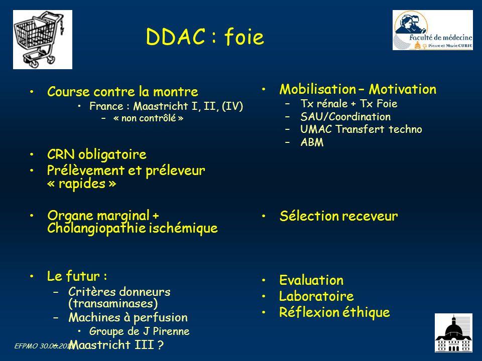 EFPMO 30.06.2010 DDAC : foie Course contre la montre France : Maastricht I, II, (IV) –« non contrôlé » CRN obligatoire Prélèvement et préleveur « rapi
