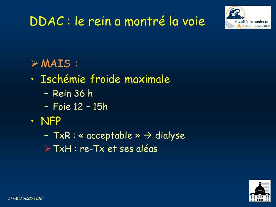 EFPMO 30.06.2010 DDAC contrôlés (intra-hospitaliers) = Maastricht III / IV USA, RU, Belgique, Suède Résultats moins bons que DEME –Survie greffon – 10% –PNF (re-Tx) –Accès à Re-Tx plus difficile –Cholangiopathie ischémique (sténoses) + 20% –Thrombose / Sténose artère –Biliome, abcès Abt PL et al Transplantation 2003-Abt PL et al Ann Surg 2004 (UNOS)- Manzarbeitia CY et al 2004-Foley DP et al Ann Surg 2005 - Merion RM et al Ann Surg 2006–Selck FW et al Ann Surg 2008 - Yamamoto S et al Am J Transpl 2009-Detry O et al Transpl Int 2010